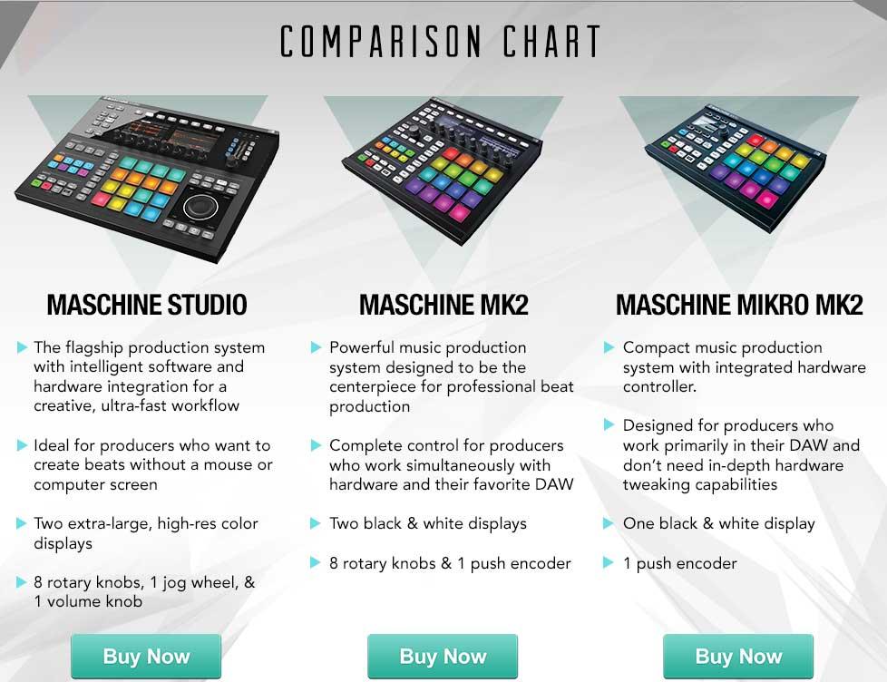 Maschine Studio, Maschine Studio MK2, Mikro MK2